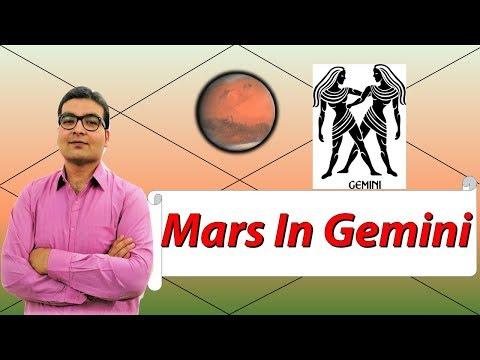 Saturn-Mars Mutual Aspect September 25 – November 9