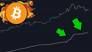 THIS INDICATOR WILL PREDICT THE NEXT BITCOIN MOVE!!!!! - Do Not Buy ALTCOINS Now?! - Crypto analysis