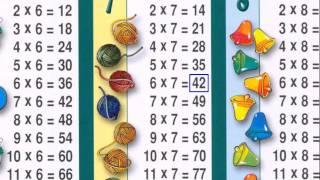 ГДЗ Виленкин Математика 6 класс (видео-решебник)
