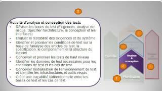 Préparation ISTQB Fondation Chapitre 1 Fondamentaux