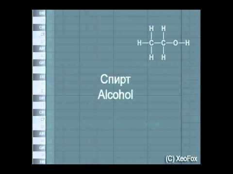 Химическая молекулярная музыка (Chemical Molecular Music)