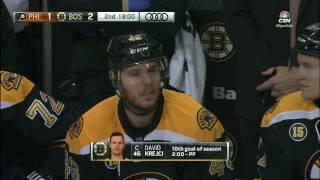 Krejci gets 500th NHL point after incredible play by Czarnik