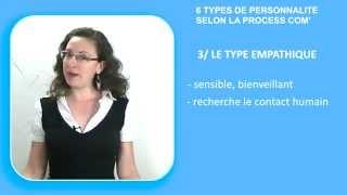 Les 6 types de personnalités selon la Process Communication