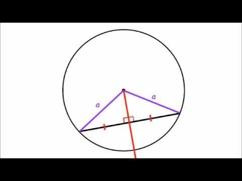 Circle Theorem Proof - Perpendicular bisector of a chord - YouTube