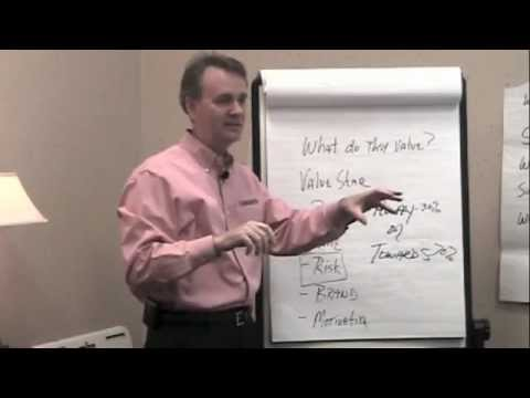 How to Create Sales Value Tyler Dallas Longview