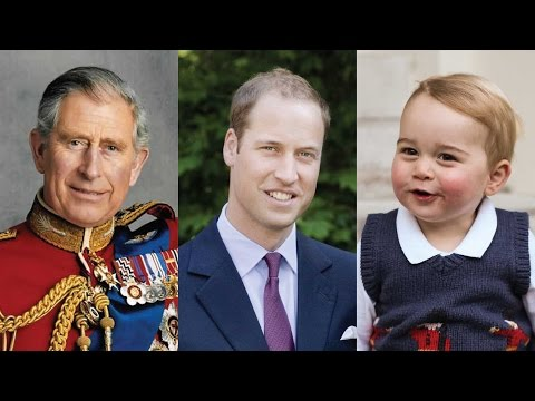 Future of the British Crown 1/4: What will the Next Kings be Called?