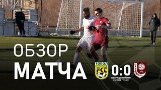 Тобол 0 0 Сараево обзор матча