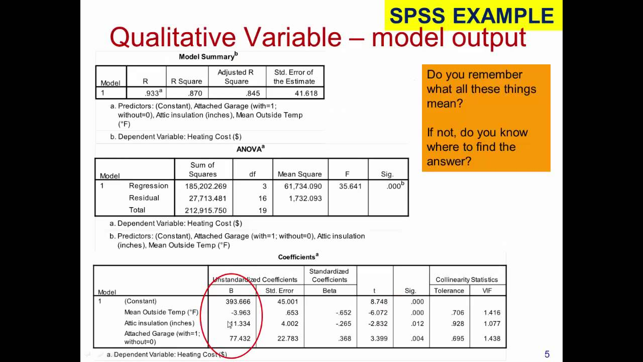 Multiple Regression Qualitative Variables Youtube