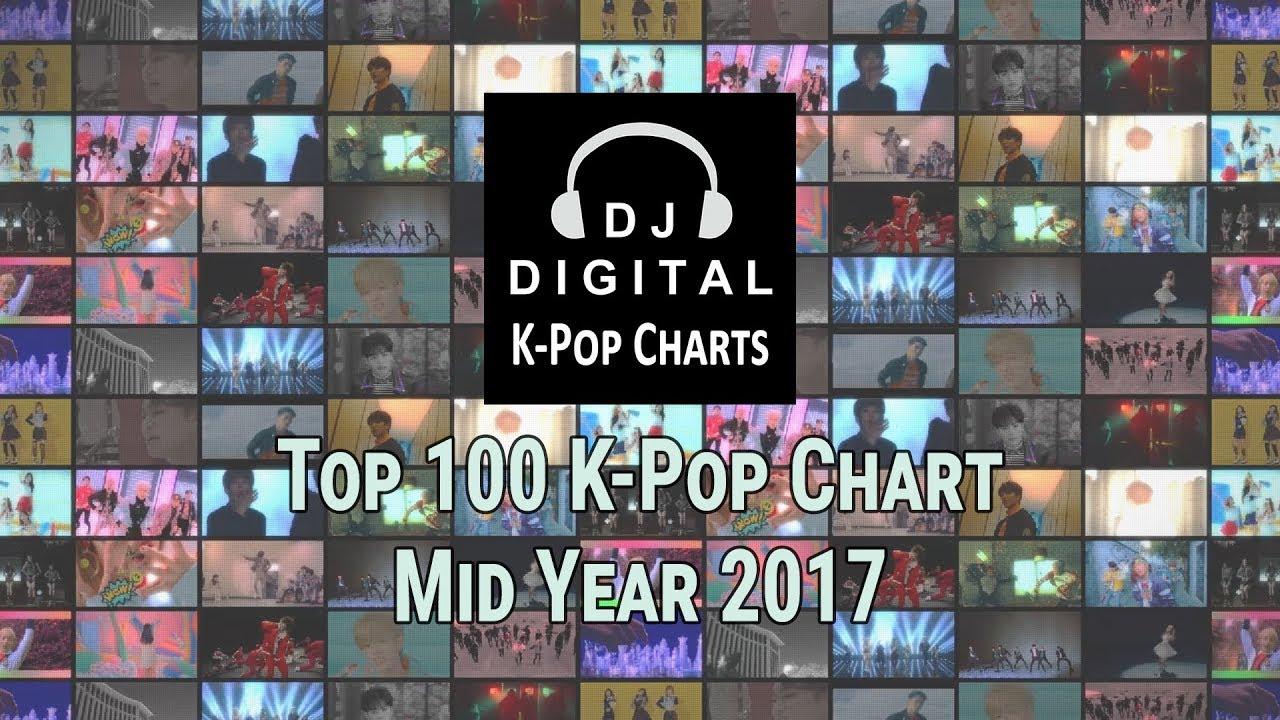 Top 100 K Pop Songs Chart First Half 2017