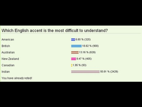 To understand english accent Hardest