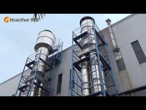 VOC Emission Control - Volatile Organic Compounds (VOC) Treatment Equipment - VOC Treatment System