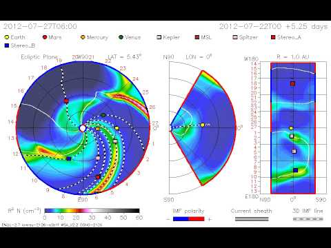 Proposed step to help society prepare for a solar storm disaster