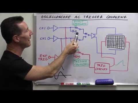 Scope Noob: Probing Alternating Current | Hackaday