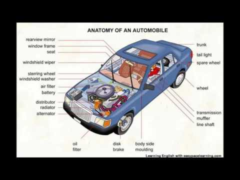 Car Parts - YouTube