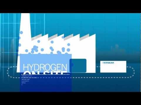HyGear's Hydrogen Generation Systems