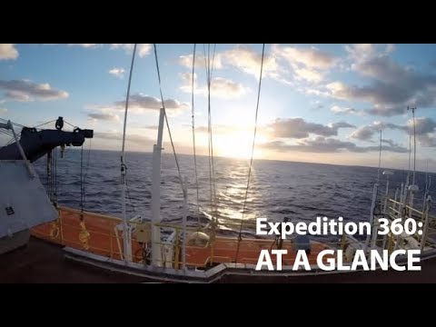 Expedition 360 at a Glance