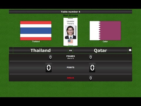 Snooker Team Men Groups : Thailand vs Qatar