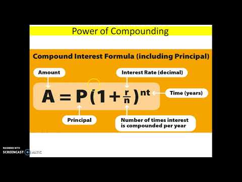 Invest Early and power of compounding for big wealth creation