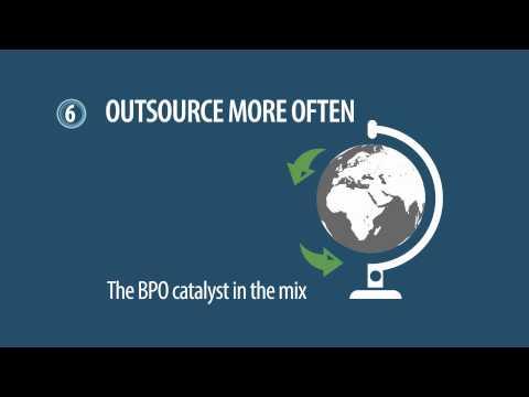Transforming Finance Landscape