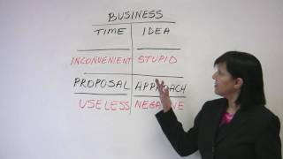Business English – Complaining & Disagreeing Politely and Effectively