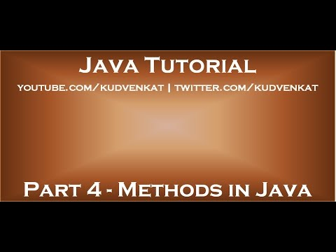 Methods in Java - YouTube