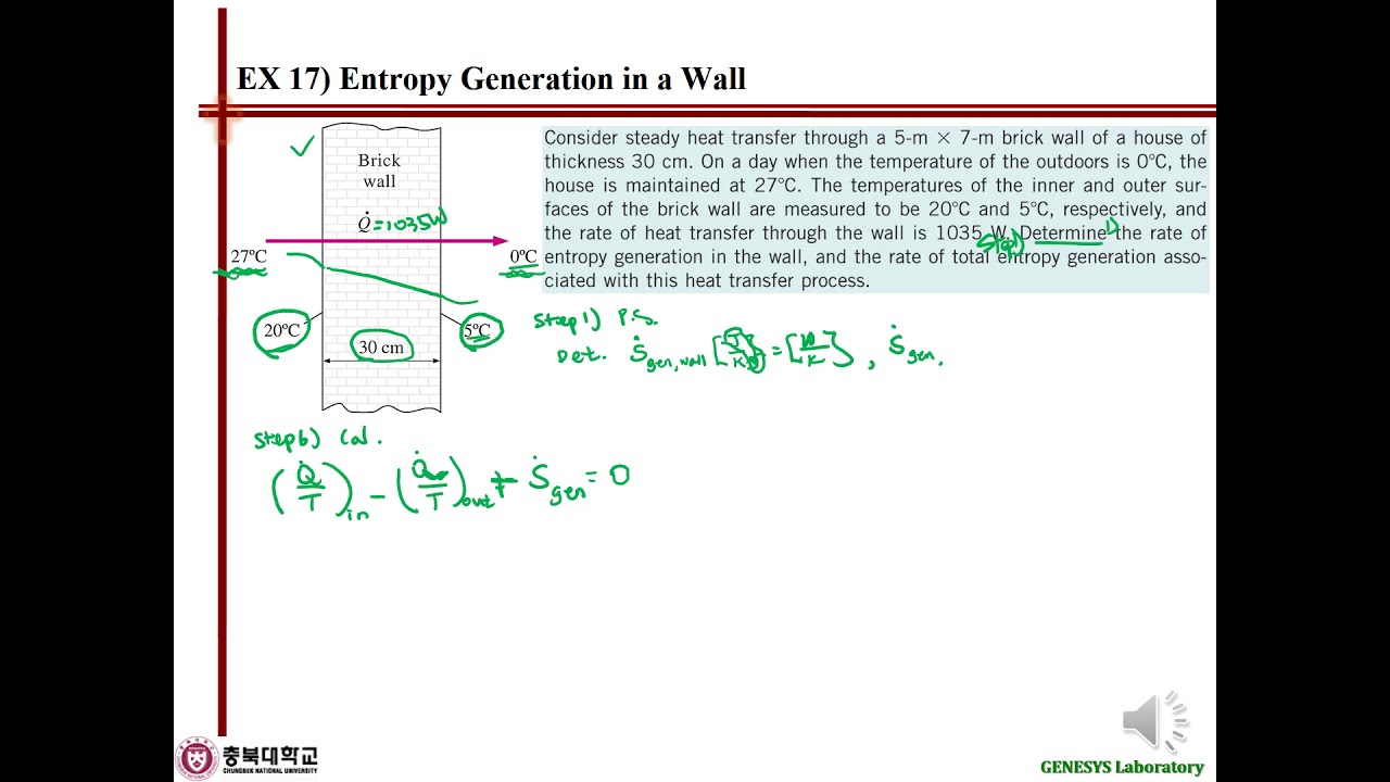 Thermodynamics Example Ch7 part 5