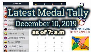 30th Sea Games Medal Tally (as Of 7 A.m. Dec. 10, 2019 )