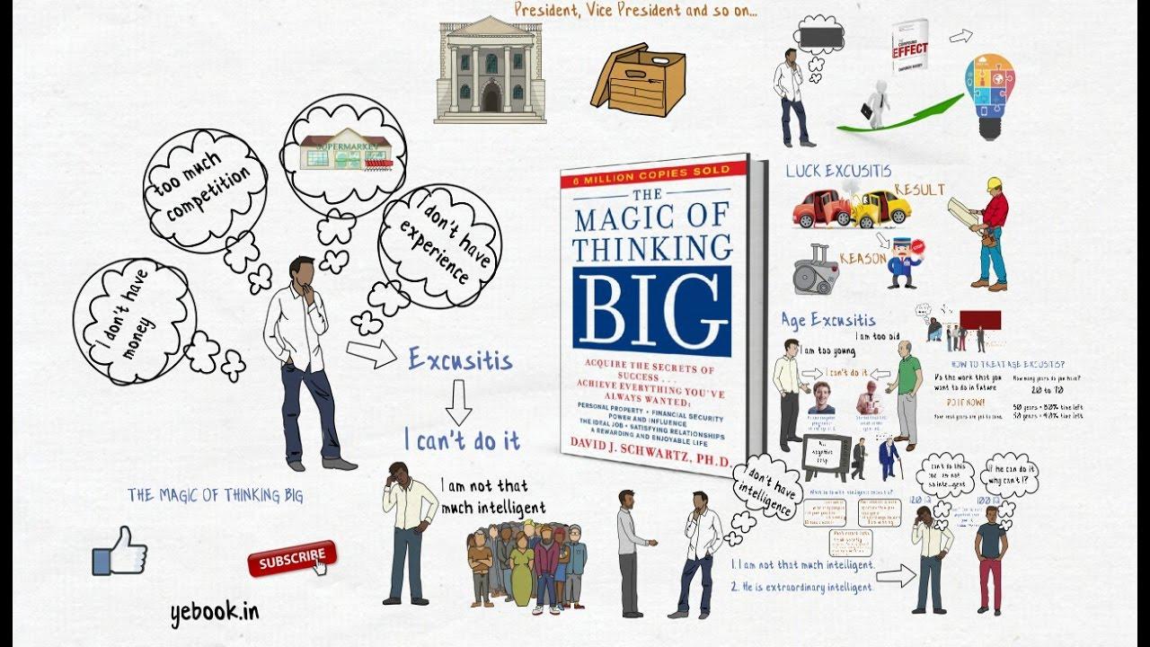 The Magic Of Thinking Big Pdf In Hindi