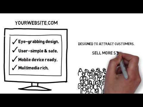 Peoria IL Web Design Companies :: Website Designers Peoria Illinois