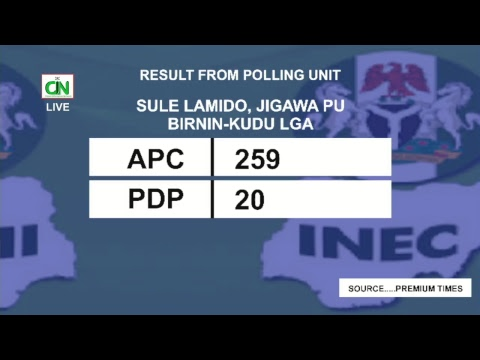 2019 GENERAL ELECTIONS  LIVE RESULTS AND ANALYSIS- DAY 2