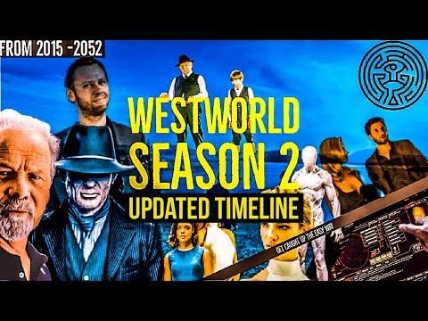 Westworld Season 2 Updated  Full Timeline 2015  2052