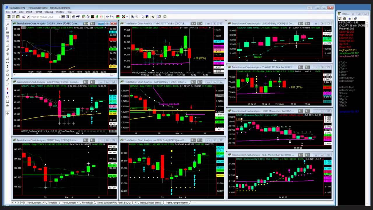 Ptu trend jumper trading system