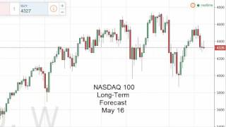 NASDAQ Index forecast for the week of May 16 2016, Technical Analysis
