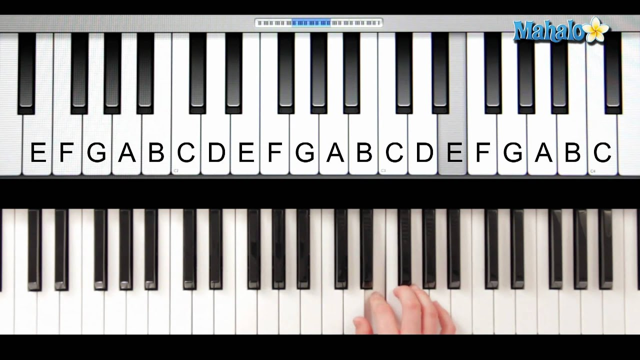 how to play twinkle twinkle little star on piano
