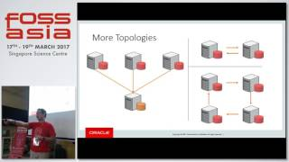 The State of the Art of MySQL Replication - FOSSASIA 2017