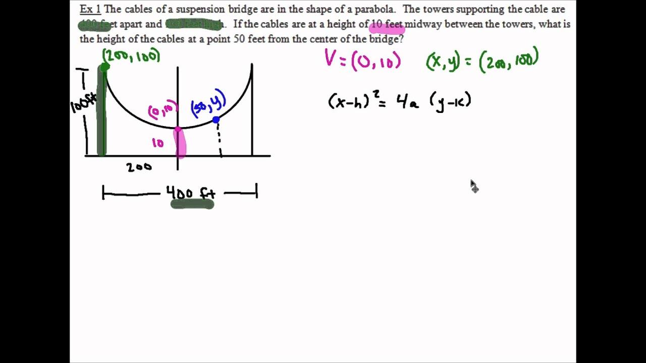 Parabola Application Problem Ex 1