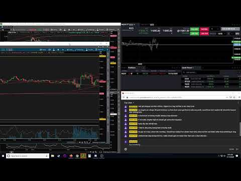 Trading Nasdaq Futures NQ 11-13-20