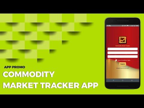 Mobil app a tudatos vásárlásért