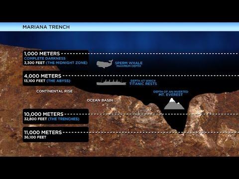 UNEXPLAINED SOUND!! Heard 36,000 Feet (10,972m) Down - Dec 2016