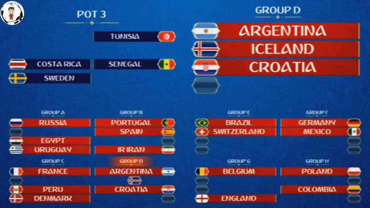Sorteio - Grupos - Copa do Mundo - Russia 2018 - YouTube b1394fa7ca741