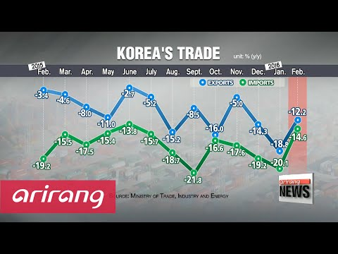 Korea's exports fall for 14th straight month in February