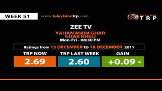 week 51 - 12 dec to 18 dec 2011 TRP Ratings of zee tv all shows