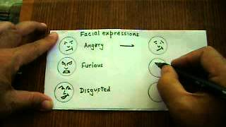 Drawing facial expressions of anger, fury and disgust