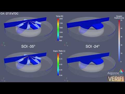 Gas Compression Ignition (GCI) Simulation with CONVERGE