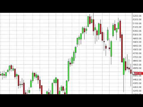 CAC 40 Index forecast for the week of September 28 2015, Technical Analysis