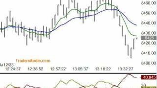 YM Dec 23, 2008 13:34 cst - Squawk Analyzer TradersAudio.com