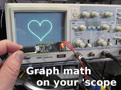 Graph Math on your Scope
