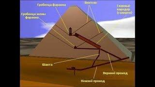 Доказательство того что пирамиды а Египте строили люди. Раскрыт секрет древних строителей. Док фильм