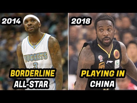 What Happened To Ty Lawson's NBA Career?