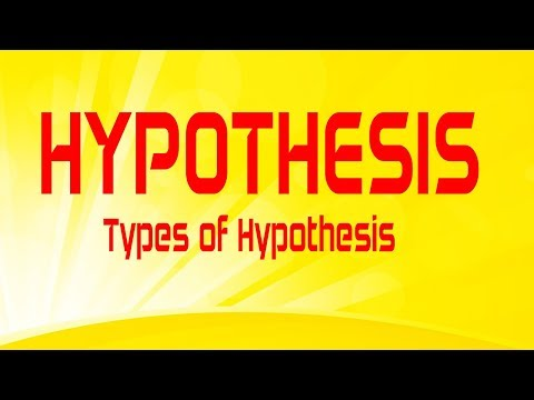 Hypothesis And Types Of Hypothesis In Research | Definition, Necessity, Characteristic Of Hypothesis